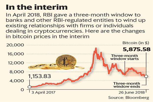 RBI window ends in 2 days: Have you exited crypto holdings yet?