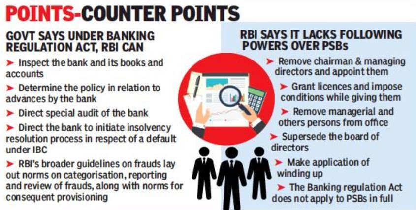 RBI doesn't need more powers: Government