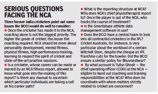Who will answer for Indian cricket's haphazard injury management?