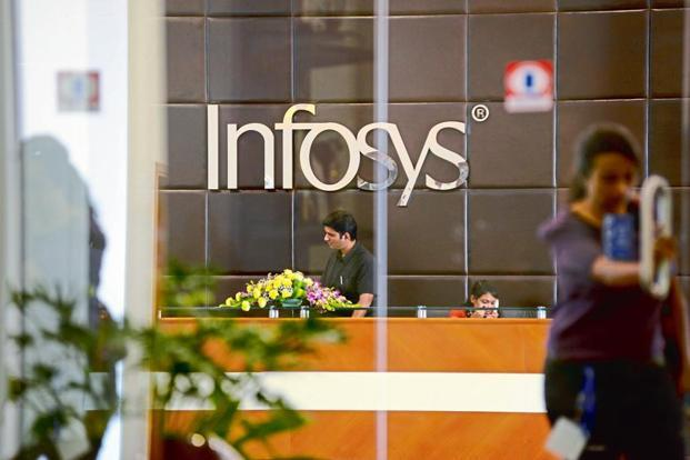 At close, Infosys stock was quoted at ₹1,385.20, down 3.22% on BSE. Photo: Mint.