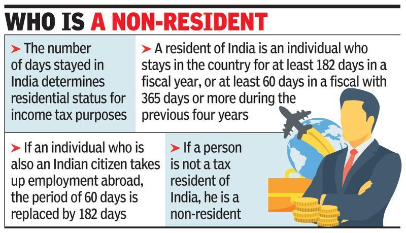 Buying non-resident's flat? Check tax impact