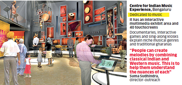 Technology is gradually changing India's museums