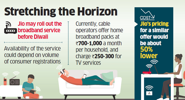 Happy hours! Reliance Jio to disrupt broadband market with low pricing