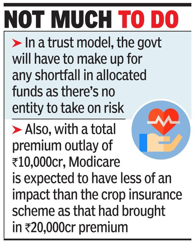 'Modicare' to offer insurers limited business