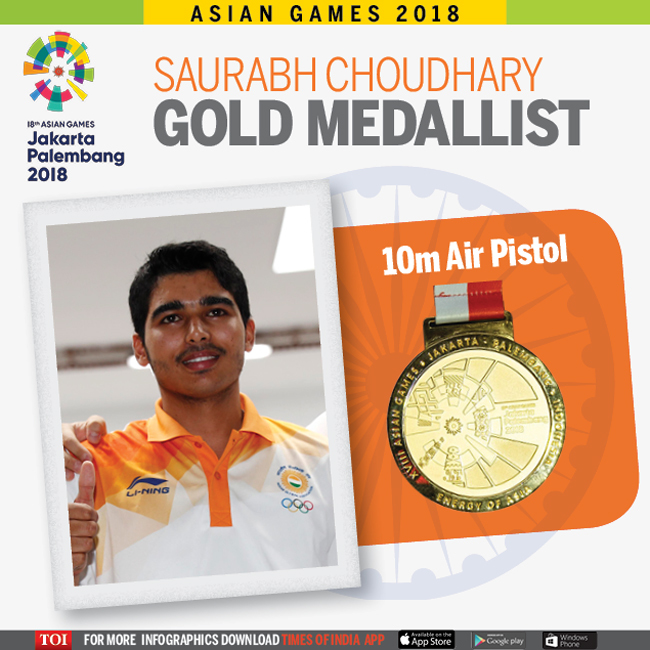Saurabh Chaudhary: The 16 year old who has conquered Asia