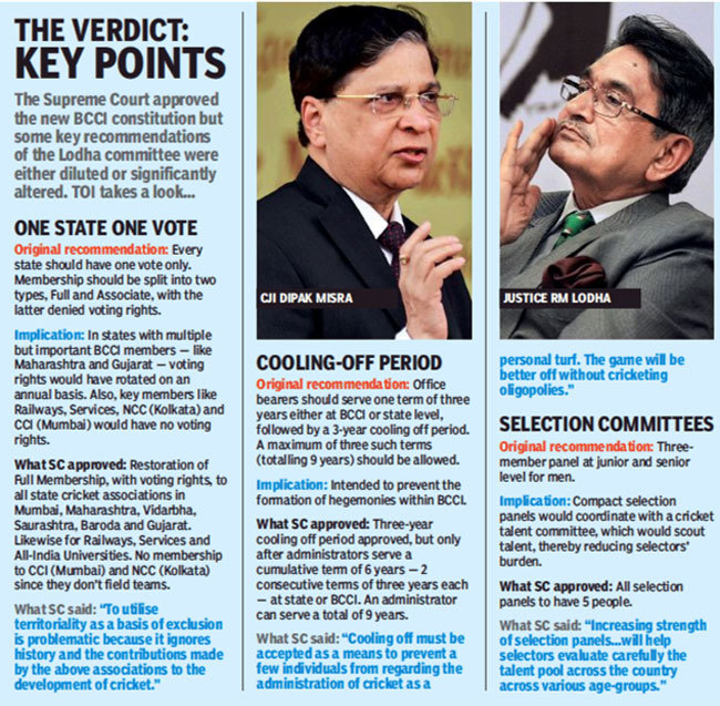 BCCI constitution: SC scratches one state, one vote