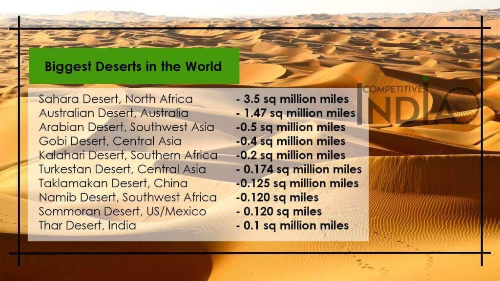 Biggest Deserts in the World