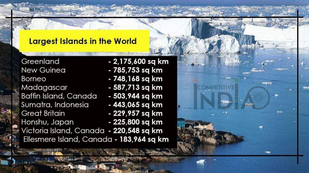 Largest Islands in the World