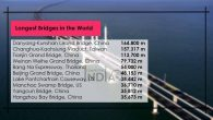 Longest-Bridges-in-the-World