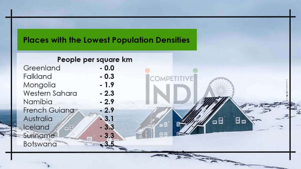 Places with the Lowest Population Densities