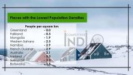 Places-with-the-Lowest-Population-Densities