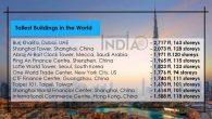 Tallest-Buildings-in-the-World